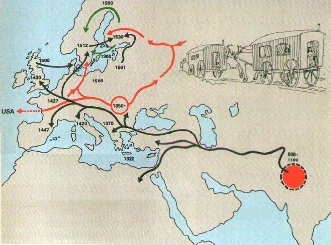 Migrações2